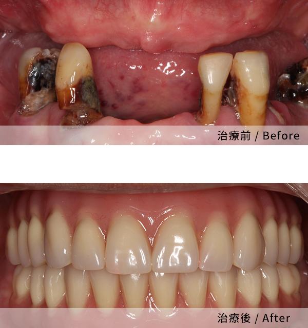 當代牙醫是以客為尊的優質診所 2